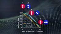 Untangling What Quantum Mechanics Means