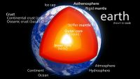 The Early Earth-A Short History