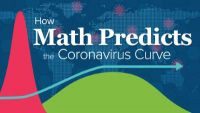 How Math Predicts the Coronavirus Curve